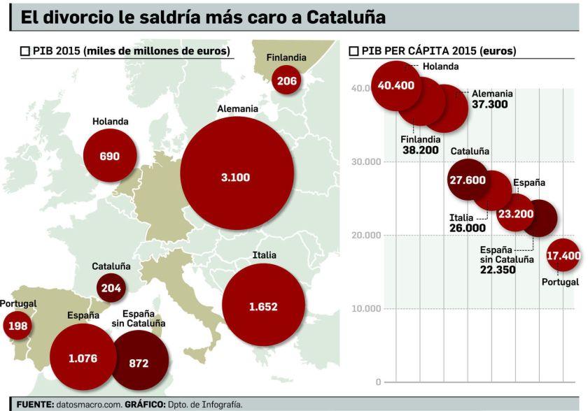 Cataluna-mundo-pigmeos_1178592474_73347950_1462x1024