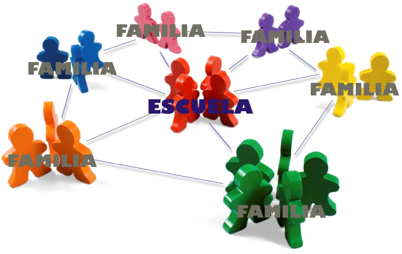 relacion-escuela-familias.jpg