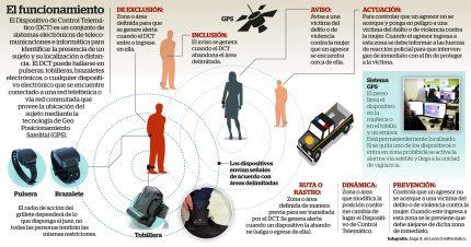 280717-06NAC-SISTEMA-CONTROL-TELEMATICO-jdlg-1